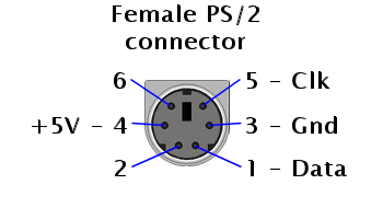 image ps2-connector png